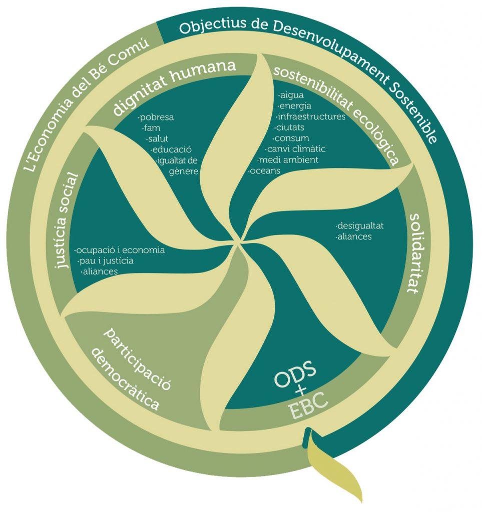 objetivos_desarrollo
